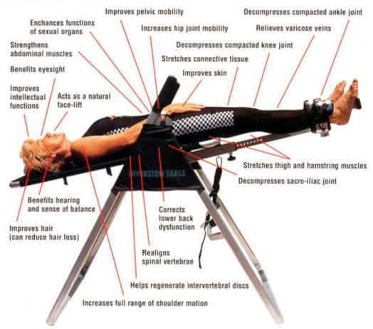 How can using an inversion table help with lower back pain?